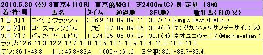 100530s_3