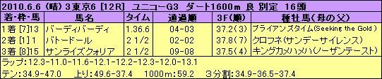 100606ss