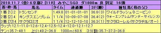101107ss_2