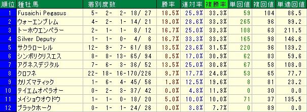 Heian_s_syuboba