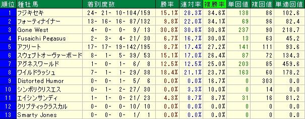 Negishi_s_syuboba
