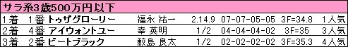 100404han07s