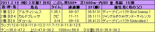 110219kyo09s