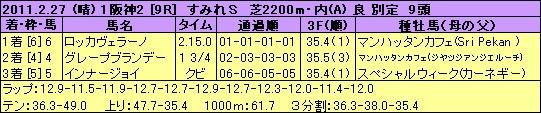 110227han09s