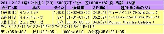 110227nak07s