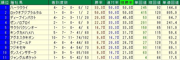 Spring_s_syuboba