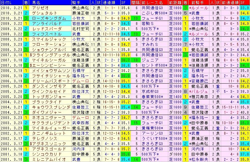Spring_s_zensou
