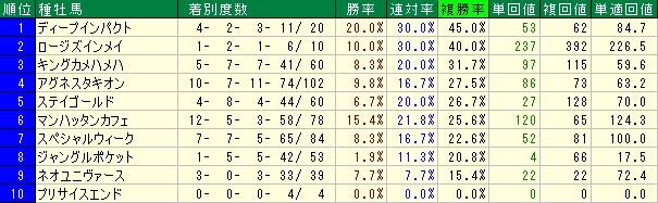 Mainichihai_syuboba