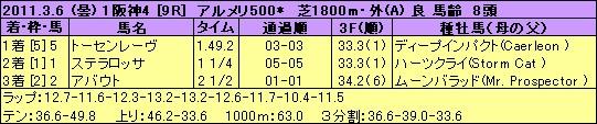 110306han09s