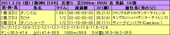 110320han10s