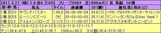 110327kok10s