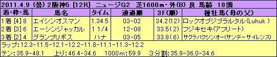 110409han12s