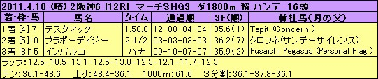 110410han12s
