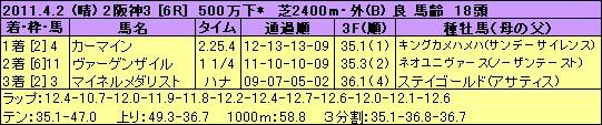 110402han06s