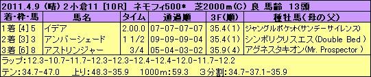 110409kok10s