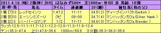 110416han09s