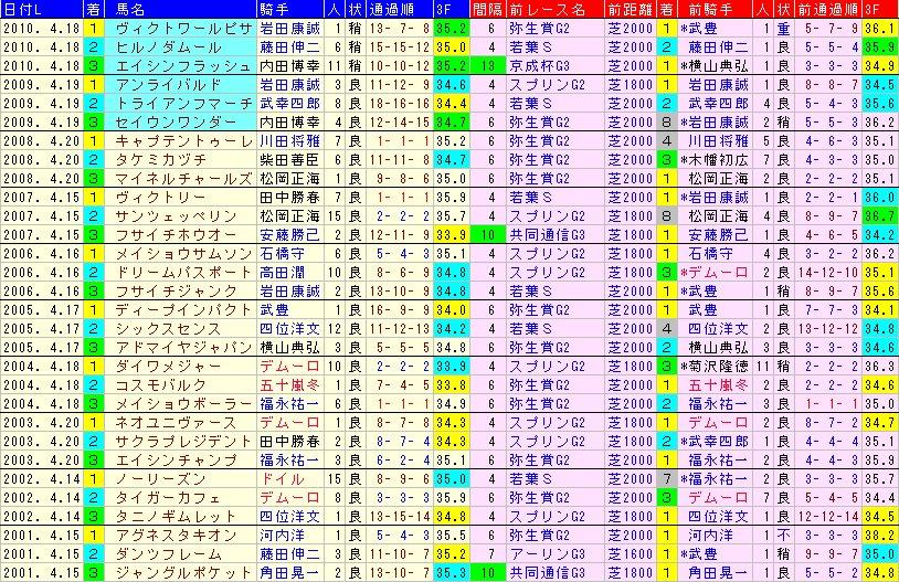 Satsukisyou_zensou