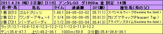 110424kyo11s
