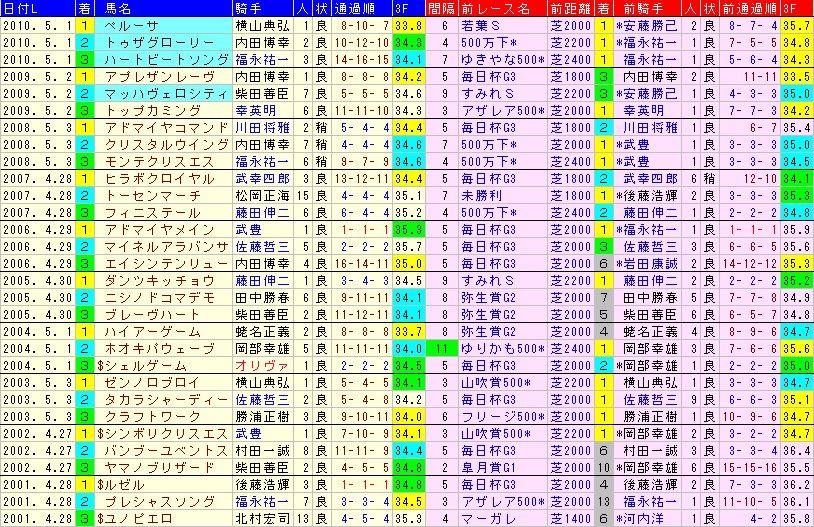 Aobasyou_zensou