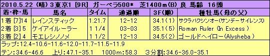 100522tok09s