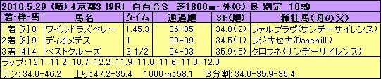 100529kyo09s