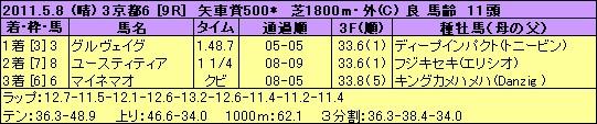 110508kyo09s