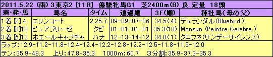 110522tok11s