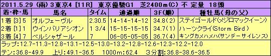 110529tok11s