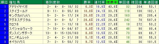 Niigatakinen_syuboba