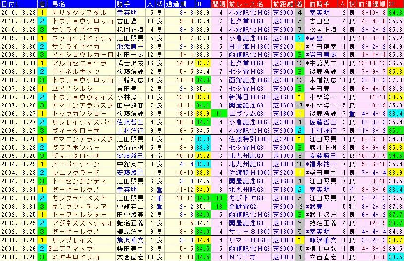 Niigatakinen_zensou