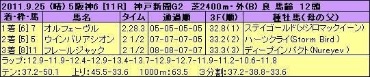 110925han11s