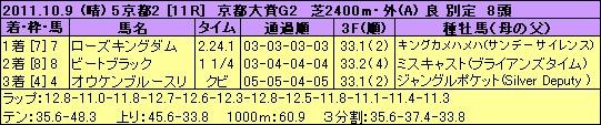 111009kyo11s