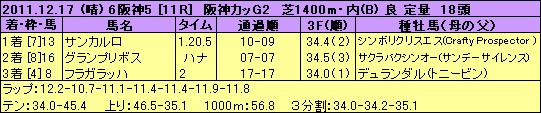111217han11s
