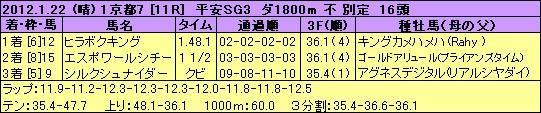 120122kyo11s