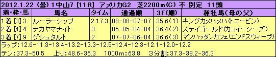 120122nak11s