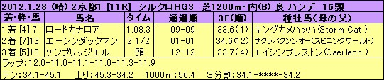 120128kyo11s