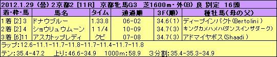 120129kyo11s
