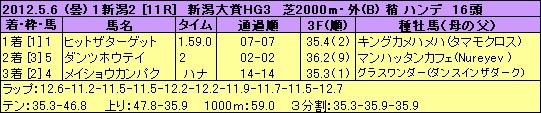 120506nii11s