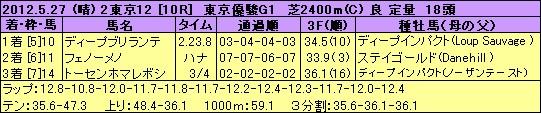 120527tok10s