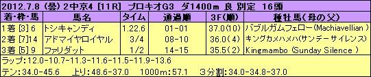 120708chu11s