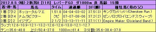 120805nii11s