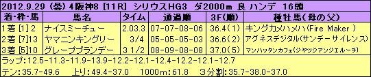 120929han11s