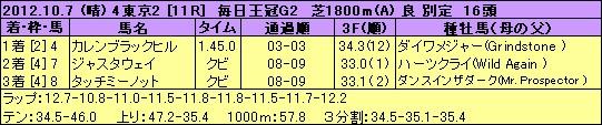 121007tok11s