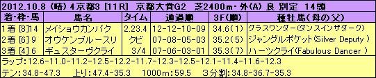 121008kyo11s