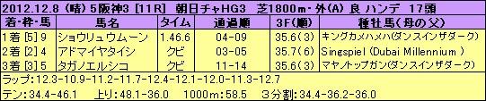 121208han11s