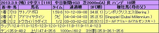 130309chu11s