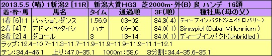 130505nii11s