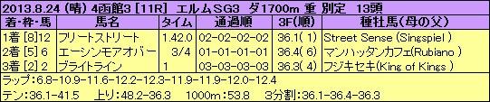 130824hak11s