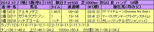 131207han11s