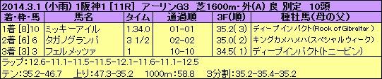 140301han11s